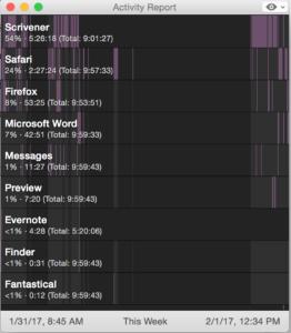 computer usage statistics image